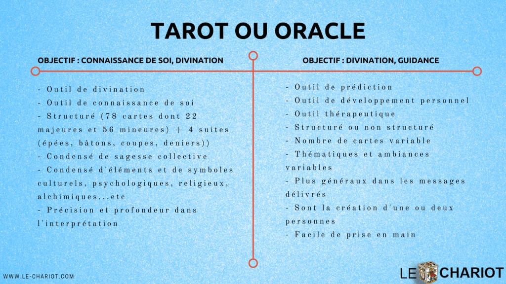 tarot ou oracle